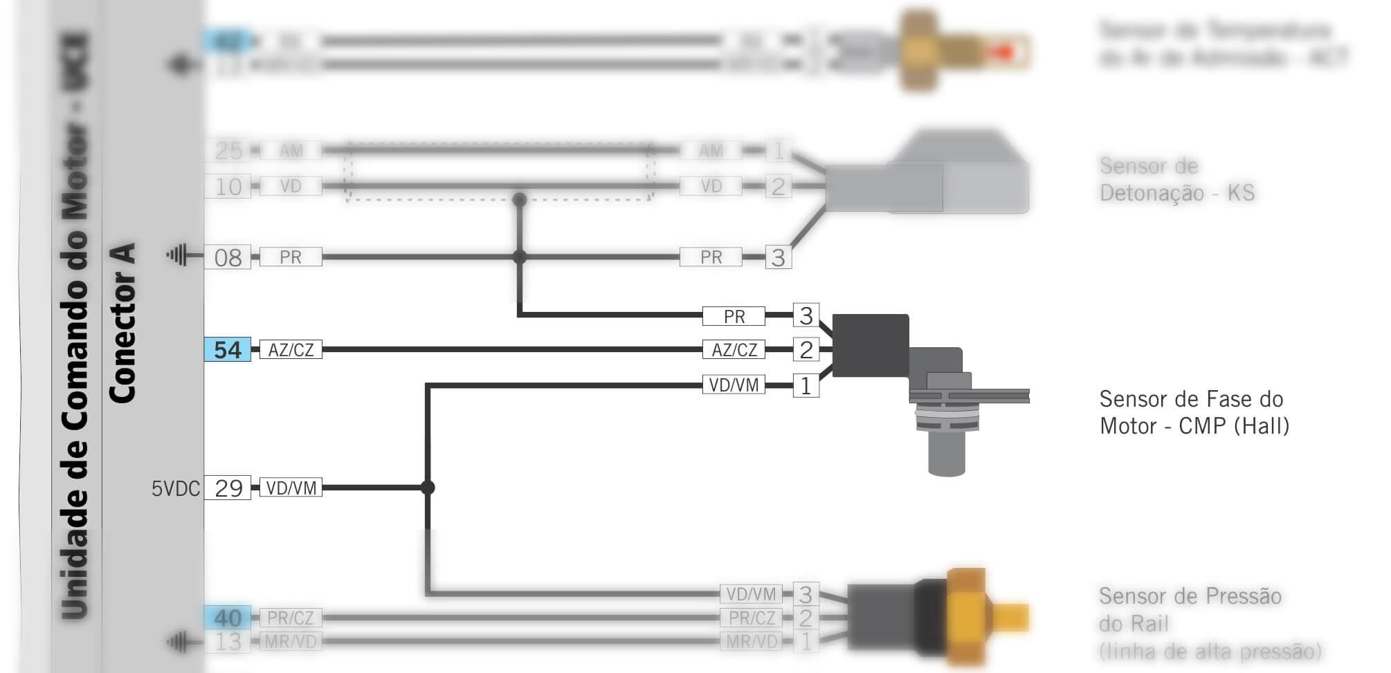 Diagrama elétrico da Enciclopédia Automotiva Doutor-IE Online para o veículo Audi A4 2.0 16V Turbo FSI 180cv.