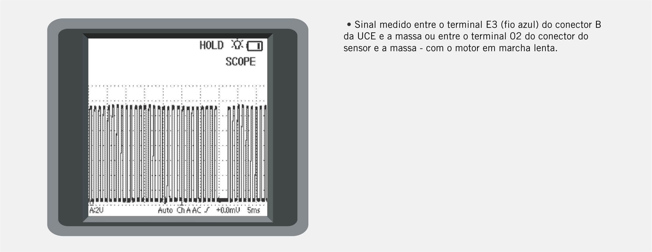 Gráfico do osciloscópio (oscilogramas) do sensor Hall para o veículo Ford Ranger 3.0 NGD.