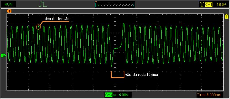 Oscilogramas: sensor de rotação indutivo CKP