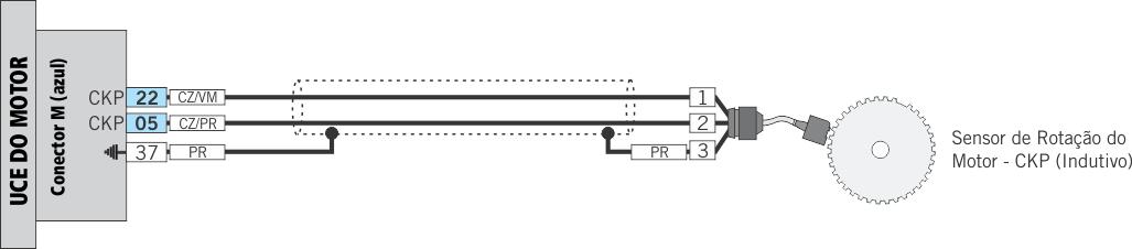 Diagrama elétrico Chevrolet Celta - sensor de rotação indutivo CKP