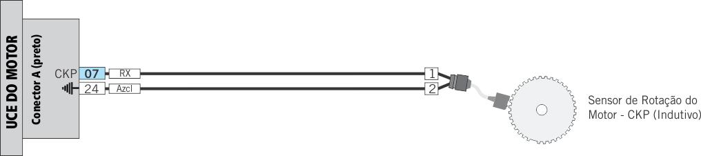 Diagrama elétrico Fiat Uno - sensor de rotação indutivo CKP