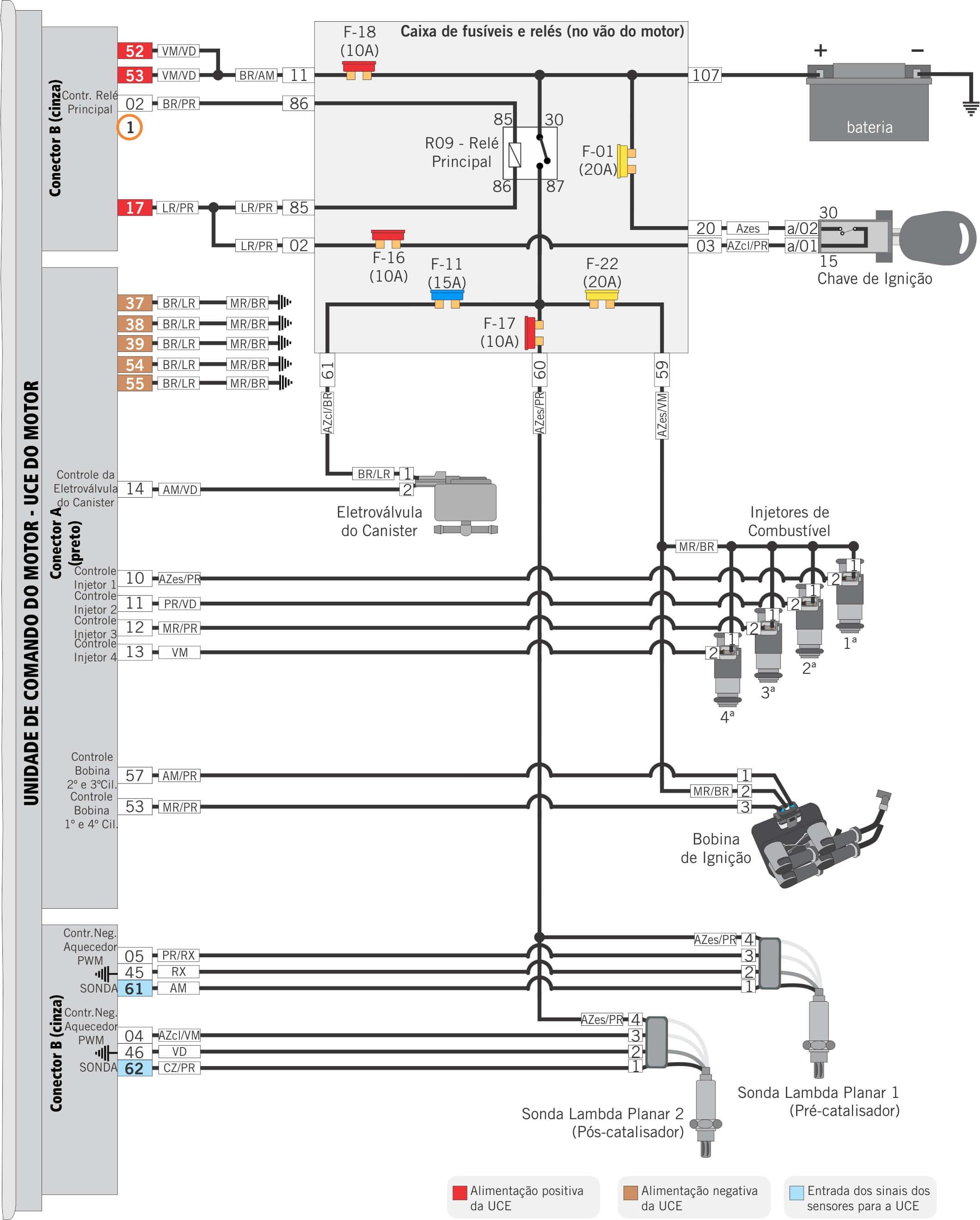 diagramas_uno_sonda_lambda
