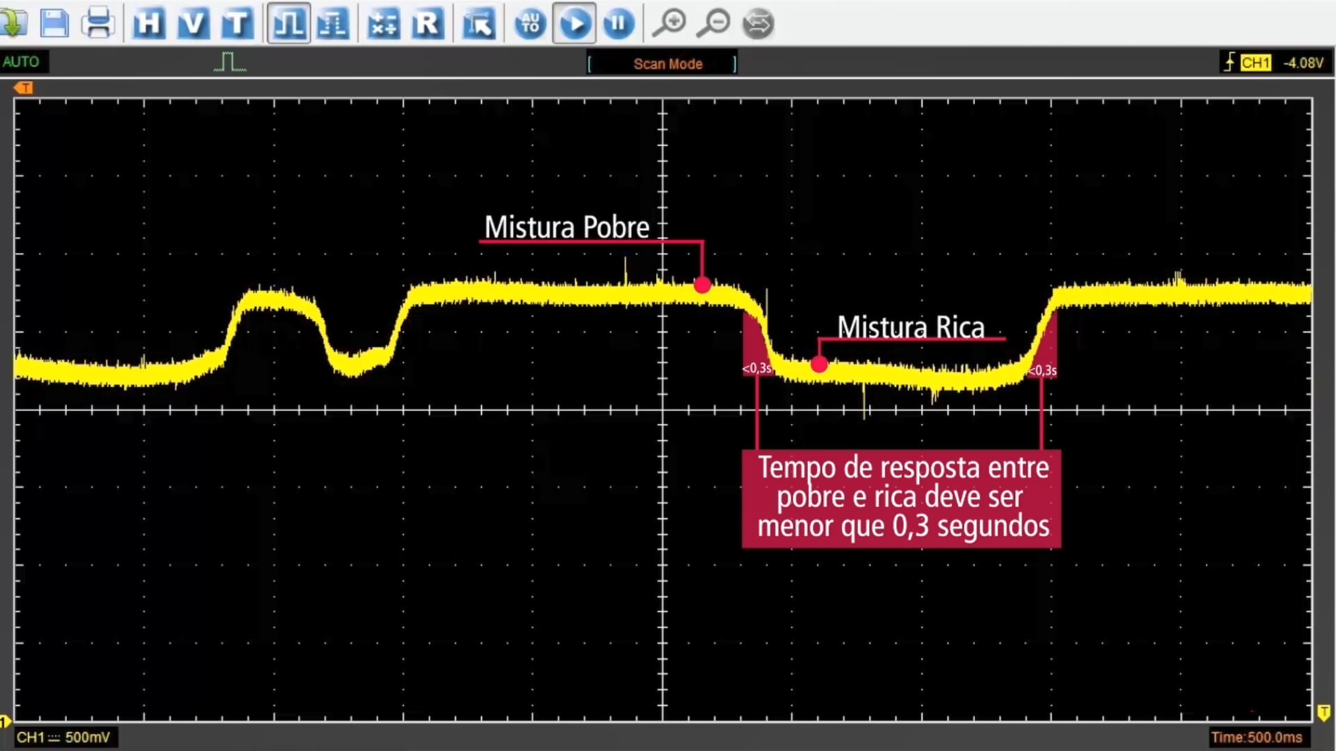 sonda-lambda-banda-larga-teste-sinal-1