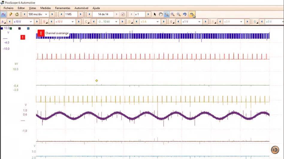 Exemplos de sinais coletados em um osciloscópio. Doutor -IE