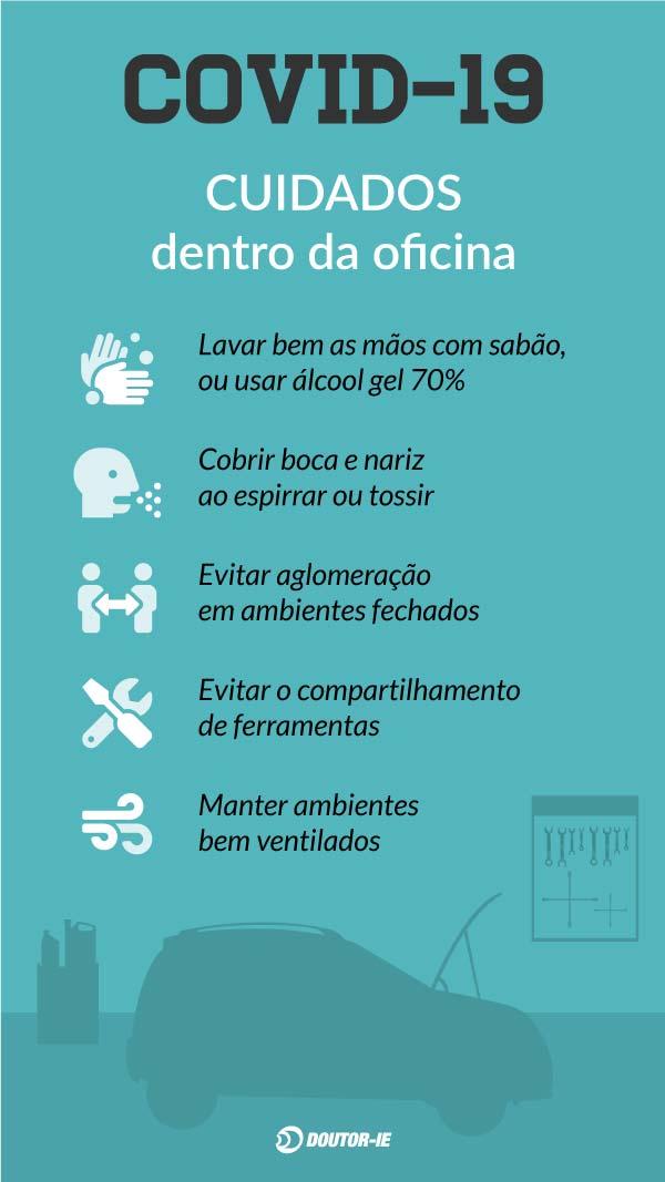 Infográfico combate ao coronavírus (COVID-19) na oficina