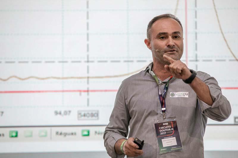 Emerson Teixeira Scopecar - palestrando no Circuito Doutor-IE 2019