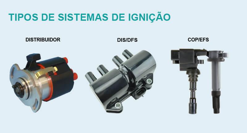 Sistema de ignição - tipos de sistema