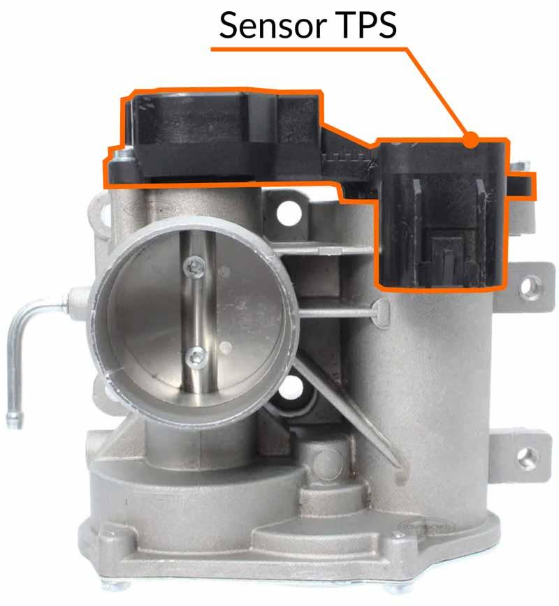 Localização do Sensor de Posição da Borboleta - TPS, junto ao Corpo de Borboleta (TBI)