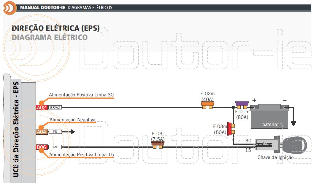 Esquema elétrico das alimentações da UCE da Direção Elétrica