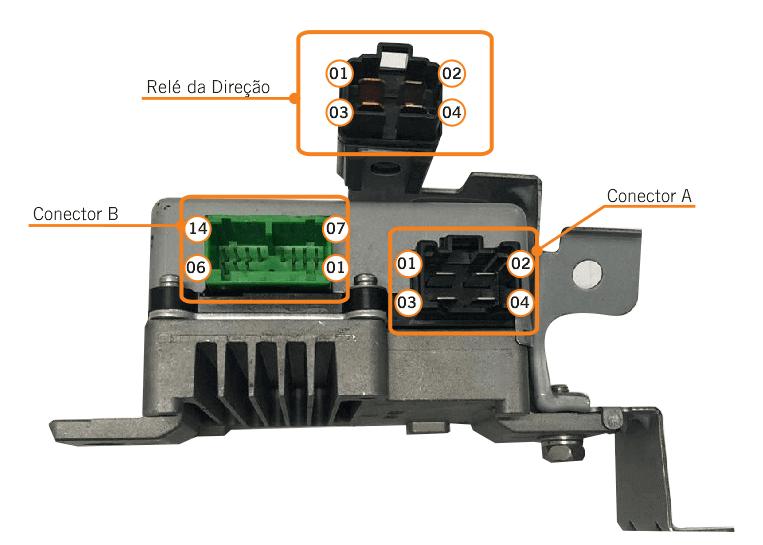 Conectores Elétricos do Conjunto da Direção Elétrica