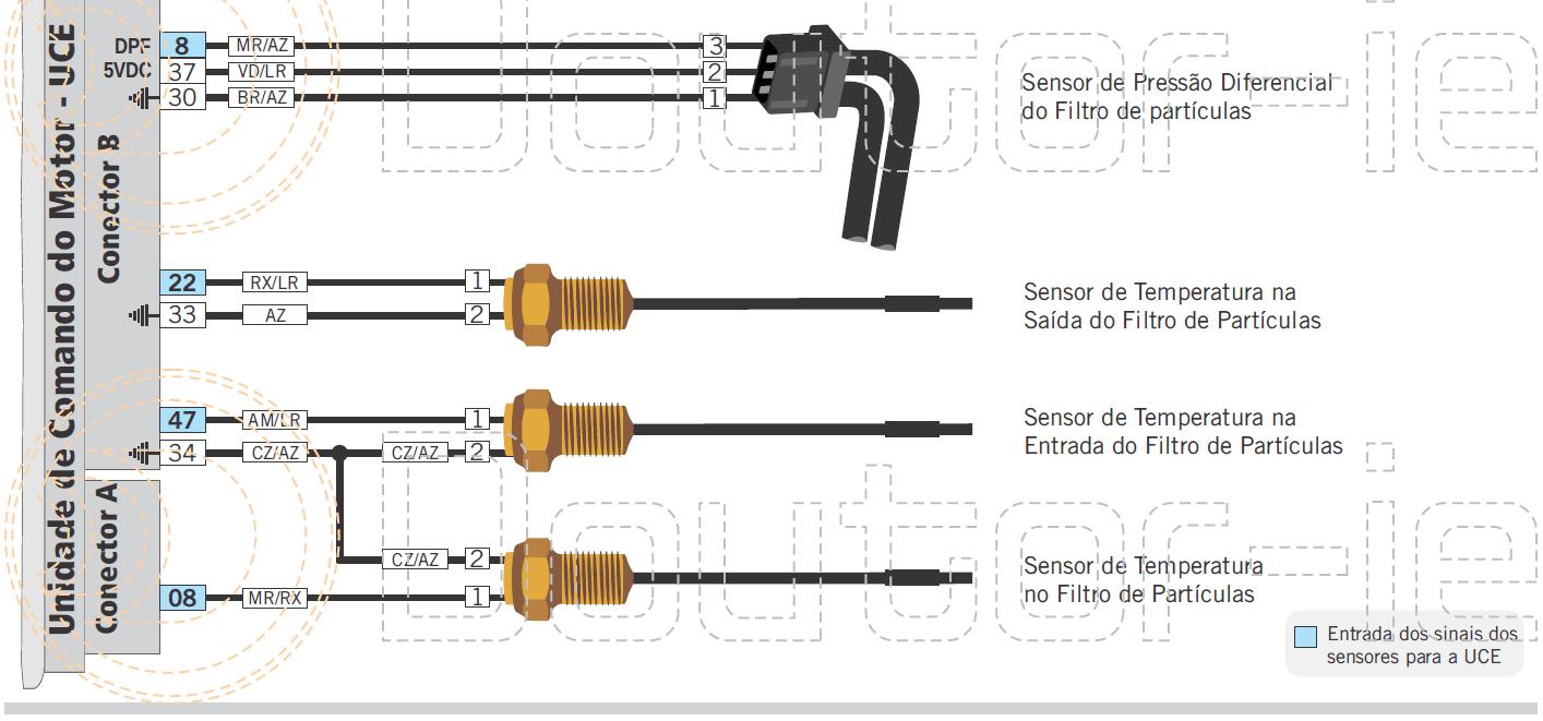 Esquema elétrico dos sensores do filtro de partículas.