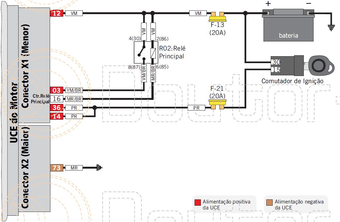 Esquema elétrico das alimentações da UCE do motor