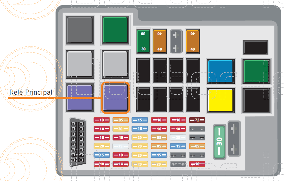 Localização do relé principal na caixa de fusíveis e relés no interior do veículo