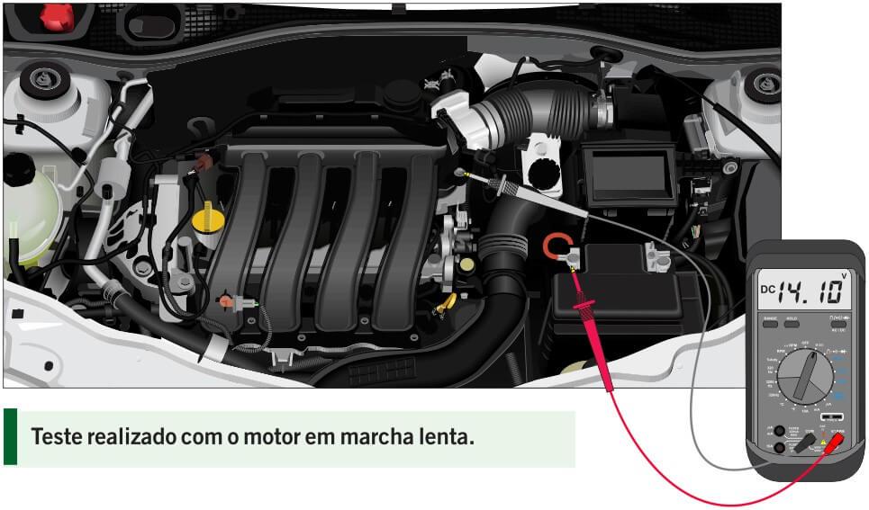 Teste de tensão entre o polo positivo da bateria e a carcaça do motor.
